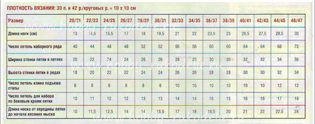 таблица размеров для вязания варежек.