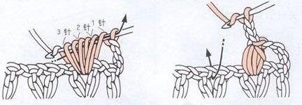Вязание крючком мастер класс пышный столбик 78